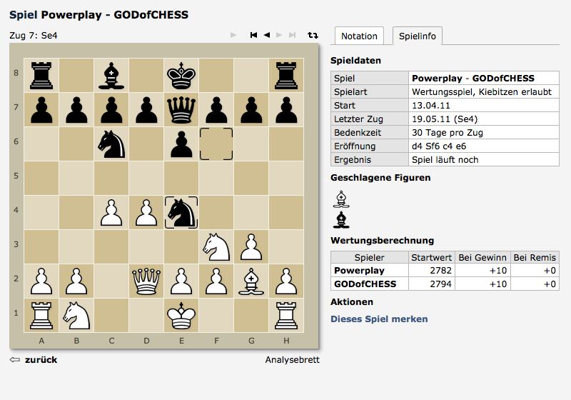 Chess game with information about the game